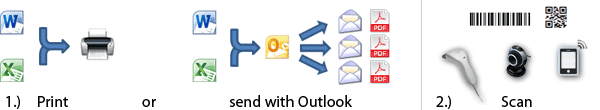 Print documents with barcodes or QR codes with Excel and Word's mail merge feature or send them by email with Outlook